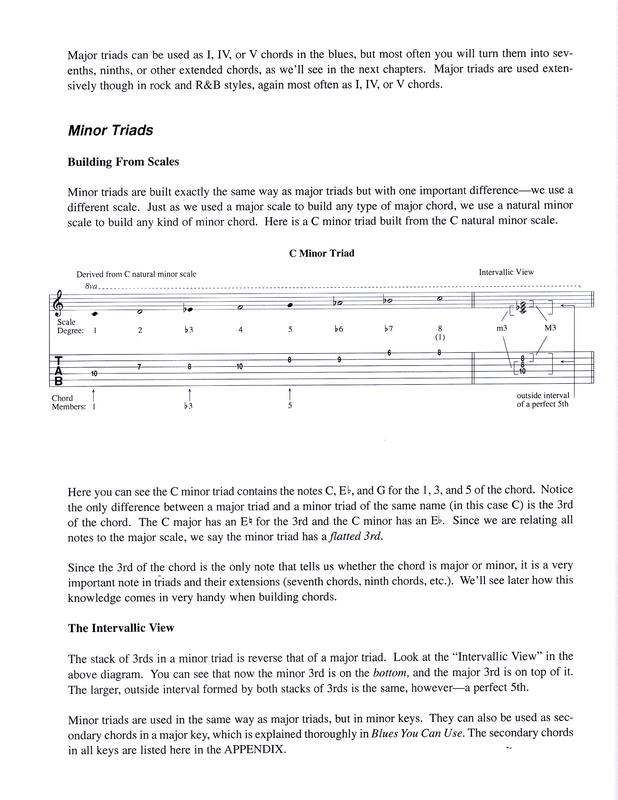 Bycu Guitar Chords Blues You Can Use